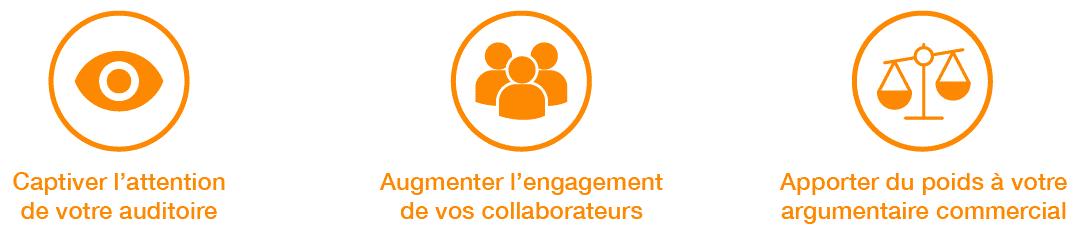 Application tactile iWork collaborative avantages